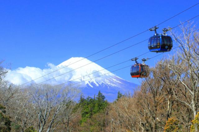 2日目・富士山🗻とゴンドラ