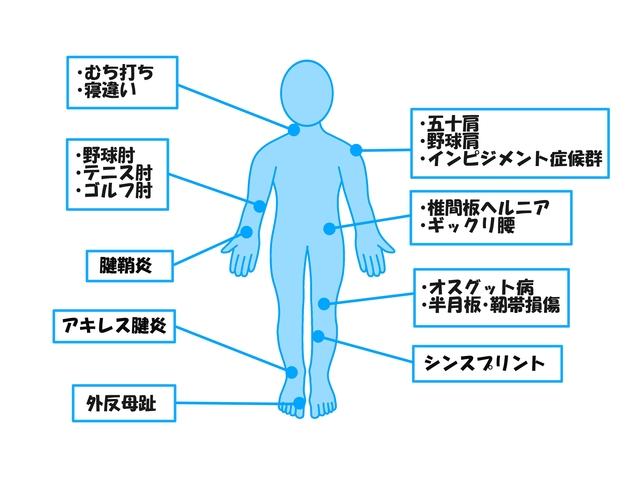 国分寺の整体【 口コミNo.1 】のぶ整体院では様々な症状を改善させていきます。
